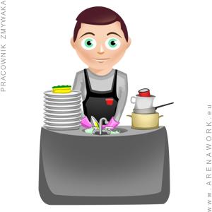 pracownik zmywaka - praca w Niemczech